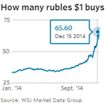 rubles-150